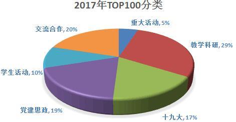2017年回眸:绿色新闻网一年来发布新闻近6千条